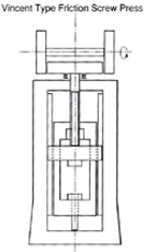 ハーゼンクレーバー型スクリュープレス