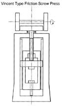 ビンセント型フリクションスクリュープレス (たてアプセットスクリュープレス)