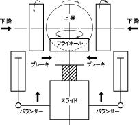 4ディスク型フリクションスクリュープレス